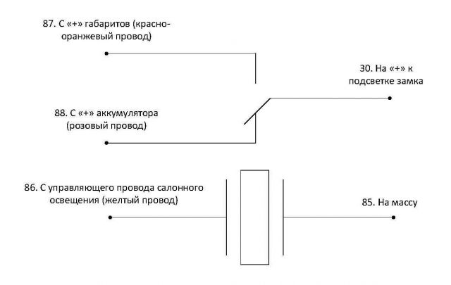 Схема подсветки замка зажигания